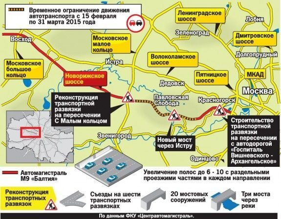 Схема реконструкции трассы